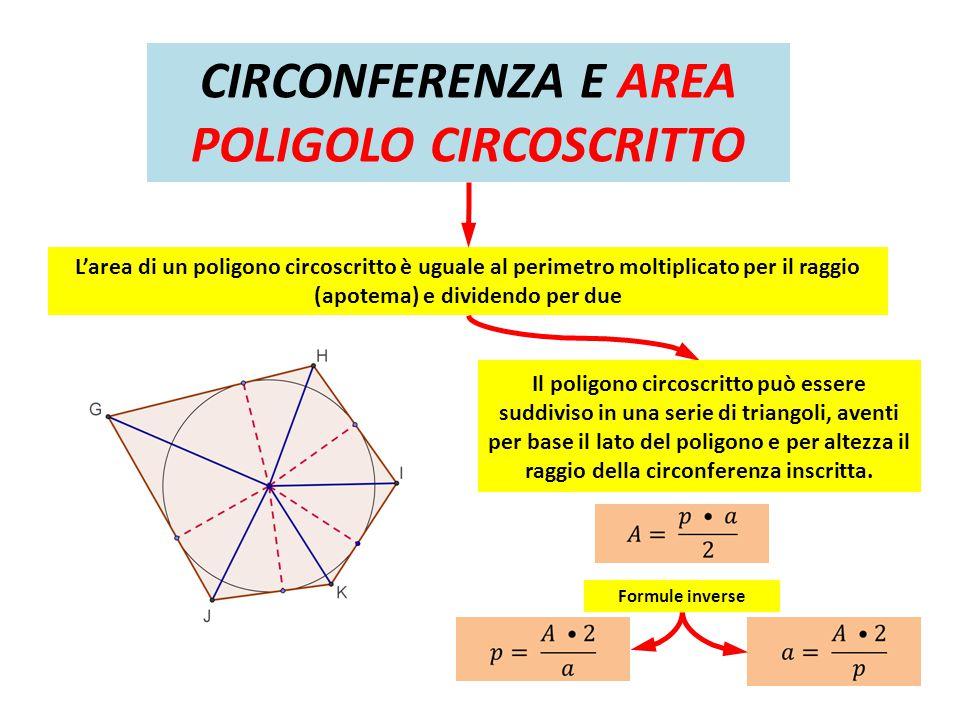 CIRCONFERENZA E AREA POLIGOLO CIRCOSCRITTO L'area di un poligono circoscritto è uguale al perimetro moltiplicato per il raggio (apotema) e dividendo p