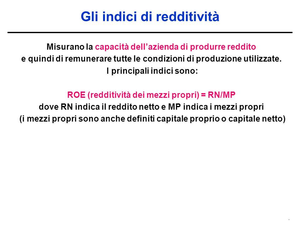. Gli indici di redditività ROI (redditività del capitale investito) = RO/CI dove RO indica il reddito operativo e CI indica il capitale investito (o attivo netto AN) E' utilizzato per valutare la capacità dell'azienda di produrre reddito con tutte le forme di investimento (cioè in gestione caratteristica e gestione patrimoniale) Il ROI può essere scomposto come segue: ROI = RO/V * V/CI RO/V redditività delle vendite (indica quanto reddito l'azienda riesce a produrre per ogni 100 £ di ricavi di vendita) V/CI tasso di rotazione del capitale investito (indica quante volte l'azienda riesce a far ruotare i suoi investimenti, cioè quante volte il capitale investito si traduce in ricavi di vendita)