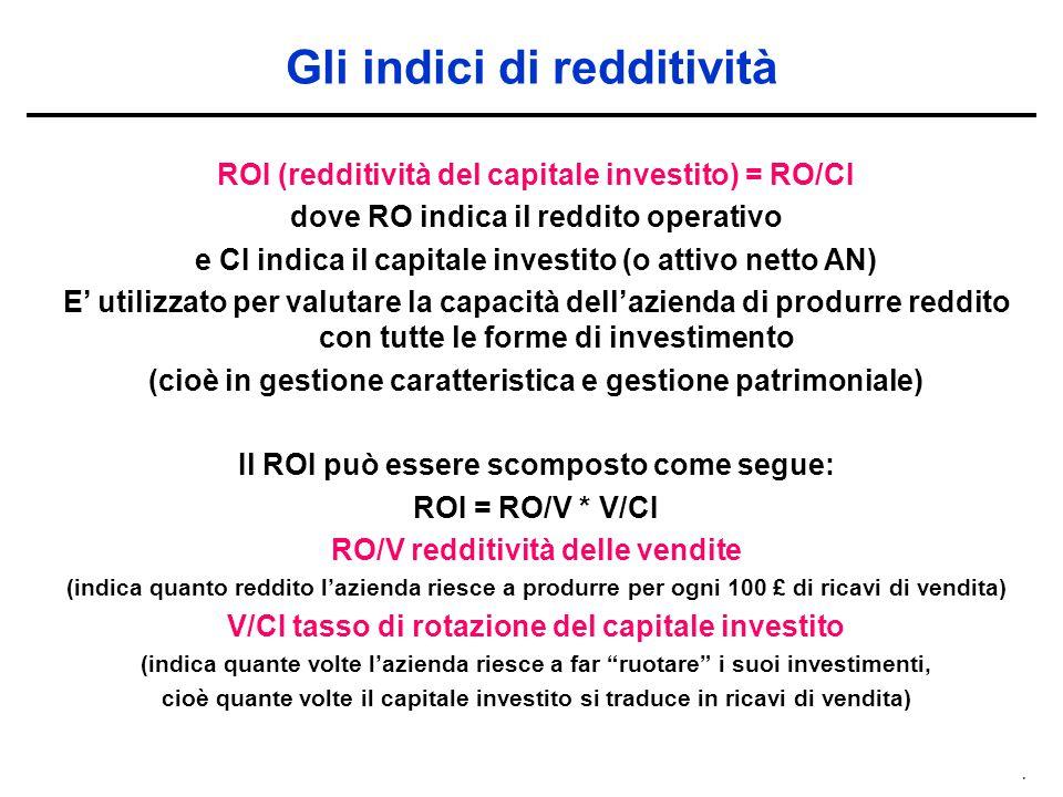 . Gli indici di redditività ROI (redditività del capitale investito) = RO/CI dove RO indica il reddito operativo e CI indica il capitale investito (o