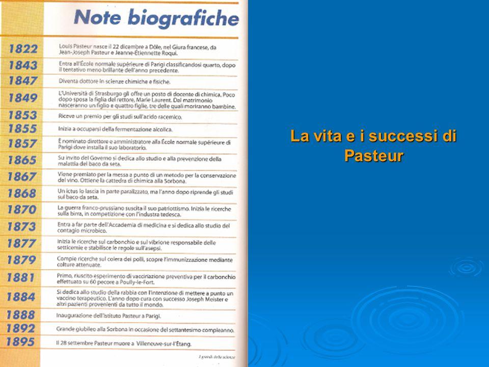 La vita e i successi di Pasteur