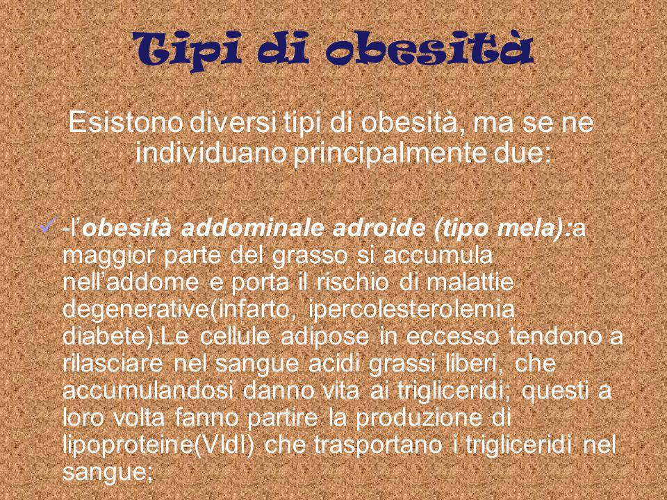 Tipi di obesità Esistono diversi tipi di obesità, ma se ne individuano principalmente due: -l'obesità addominale adroide (tipo mela):a maggior parte del grasso si accumula nell'addome e porta il rischio di malattie degenerative(infarto, ipercolesterolemia diabete).Le cellule adipose in eccesso tendono a rilasciare nel sangue acidi grassi liberi, che accumulandosi danno vita ai trigliceridi; questi a loro volta fanno partire la produzione di lipoproteine(Vldl) che trasportano i trigliceridi nel sangue;