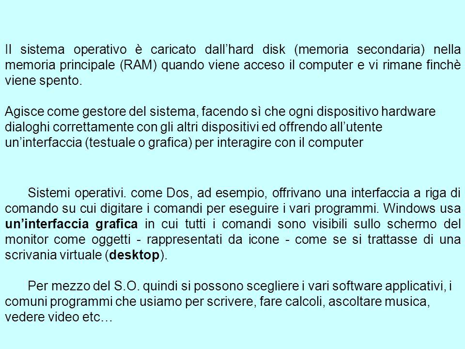 Il sistema operativo è caricato dall'hard disk (memoria secondaria) nella memoria principale (RAM) quando viene acceso il computer e vi rimane finchè viene spento.