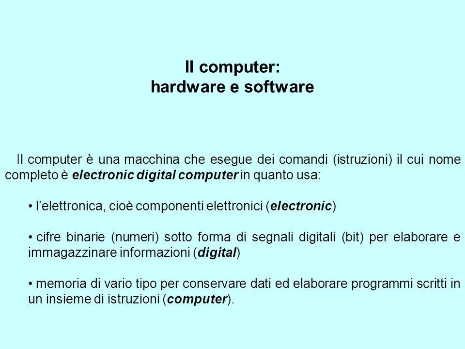 Il computer è composto da hardware e software