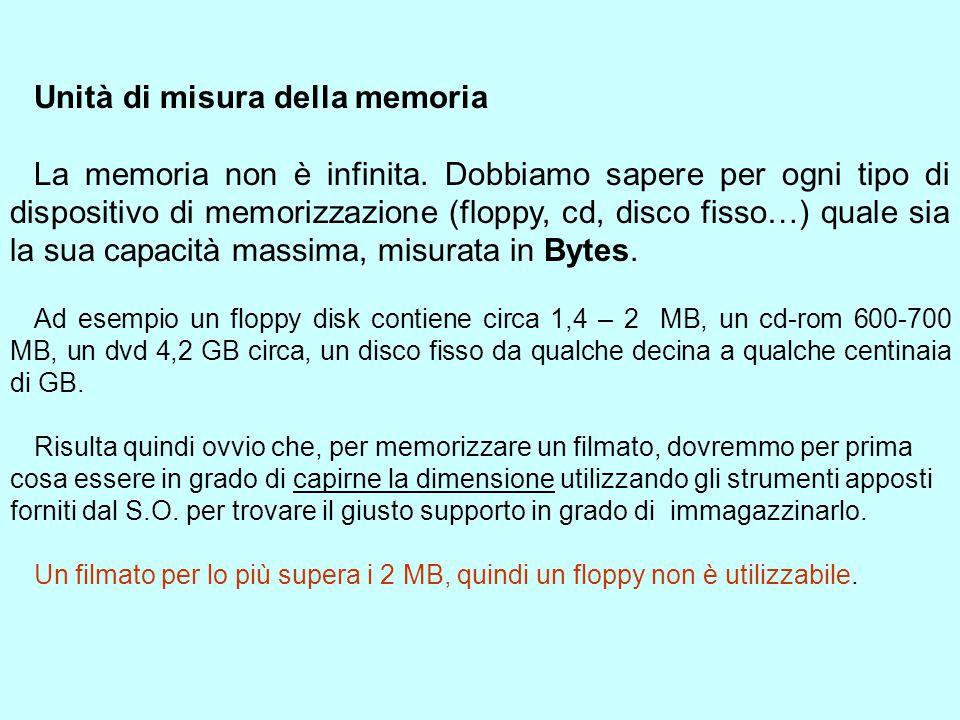 Unità di misura della memoria La memoria non è infinita.