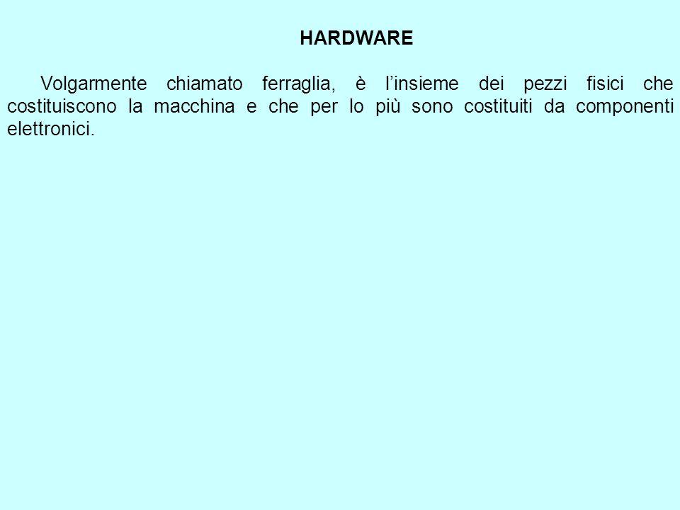 HARDWARE Volgarmente chiamato ferraglia, è l'insieme dei pezzi fisici che costituiscono la macchina e che per lo più sono costituiti da componenti elettronici.