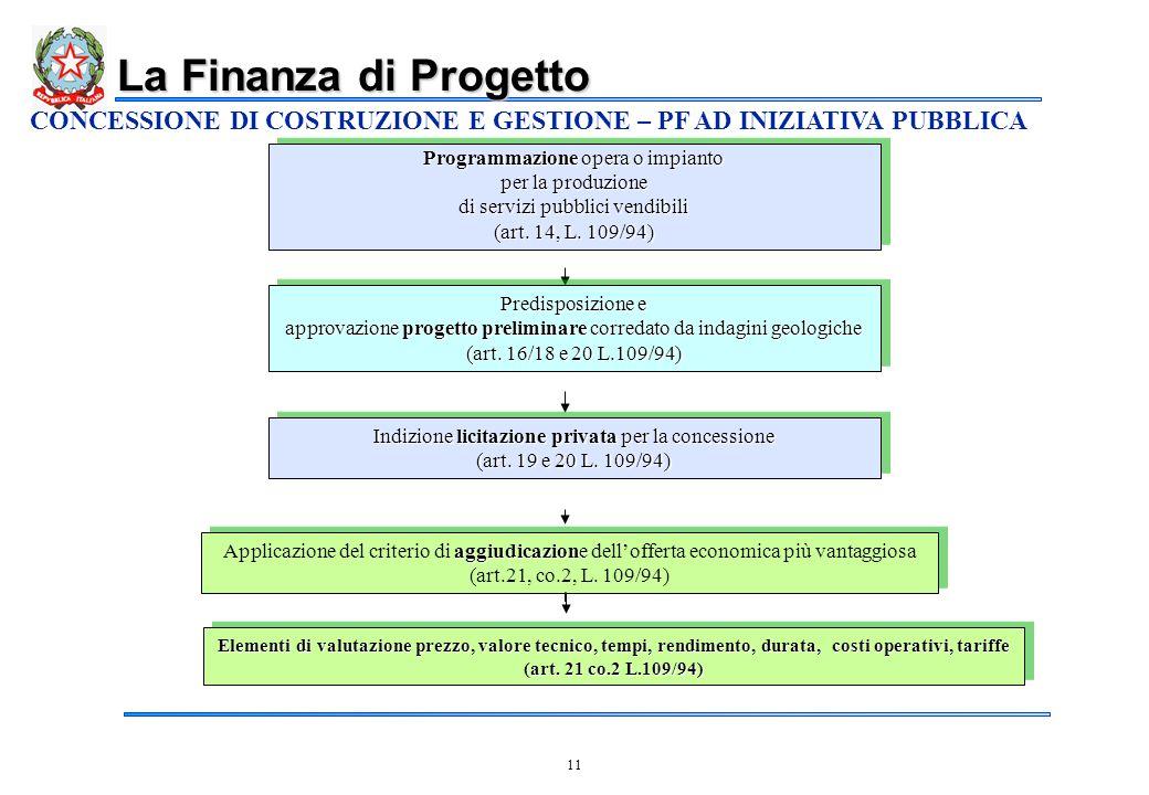 11 Programmazioneopera o impianto Programmazione opera o impianto per la produzione di servizi pubblici vendibili (art.