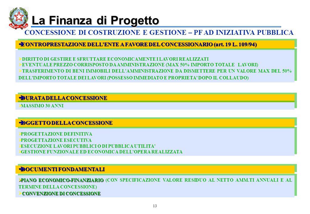 13  CONTROPRESTAZIONE DELL'ENTE A FAVORE DEL CONCESSIONARIO (art.