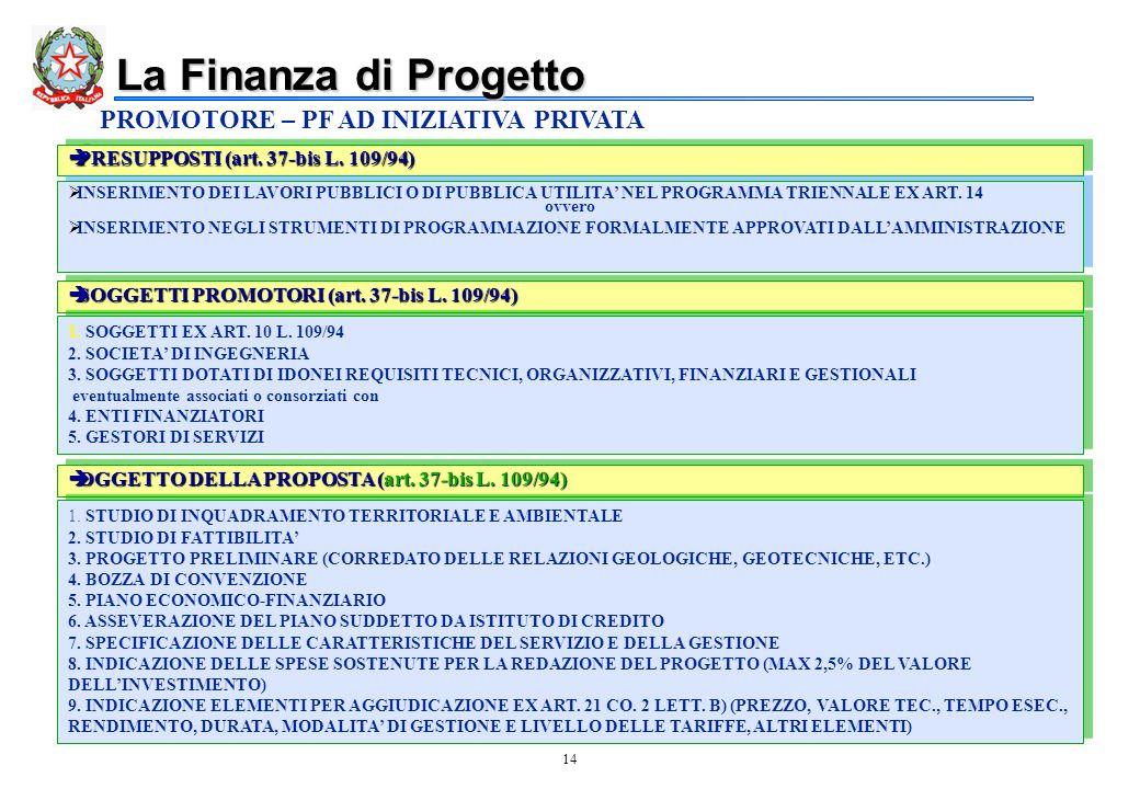 14  PRESUPPOSTI (art. 37-bis L.