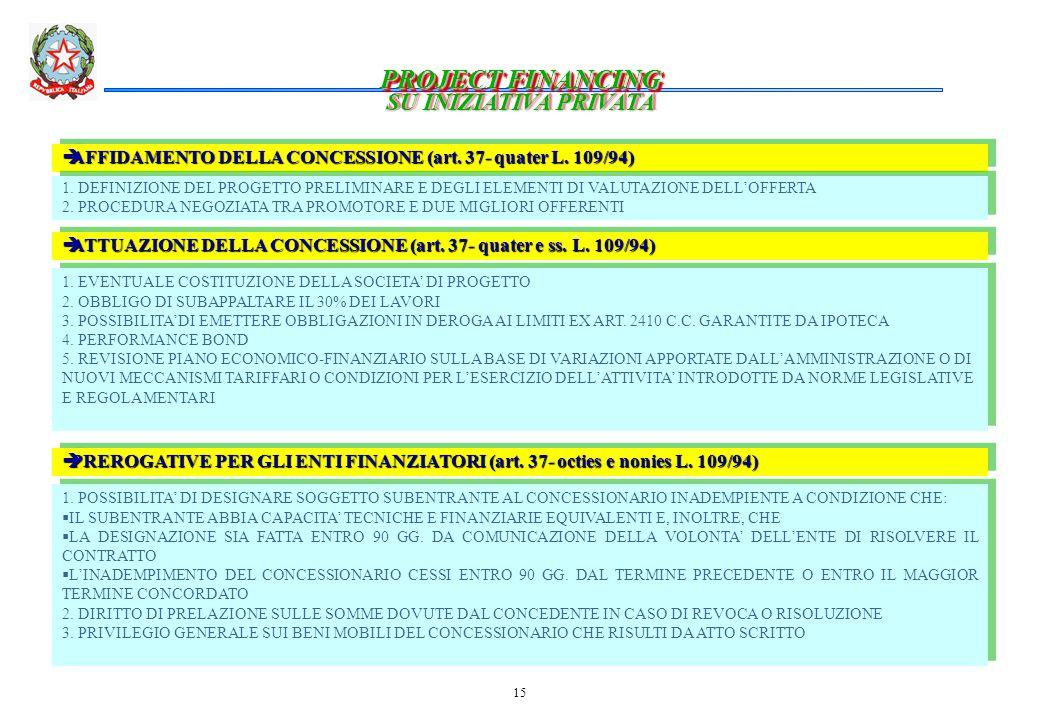 15 PROJECT FINANCING  AFFIDAMENTO DELLA CONCESSIONE (art.