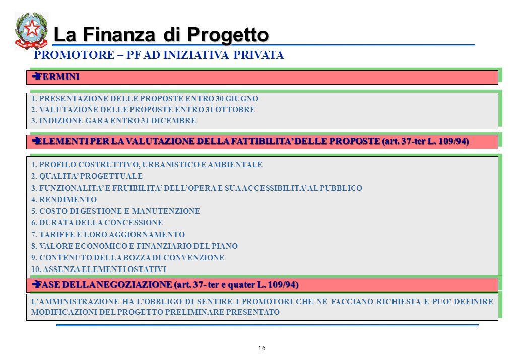 16  TERMINI 1. PRESENTAZIONE DELLE PROPOSTE ENTRO 30 GIUGNO 2.