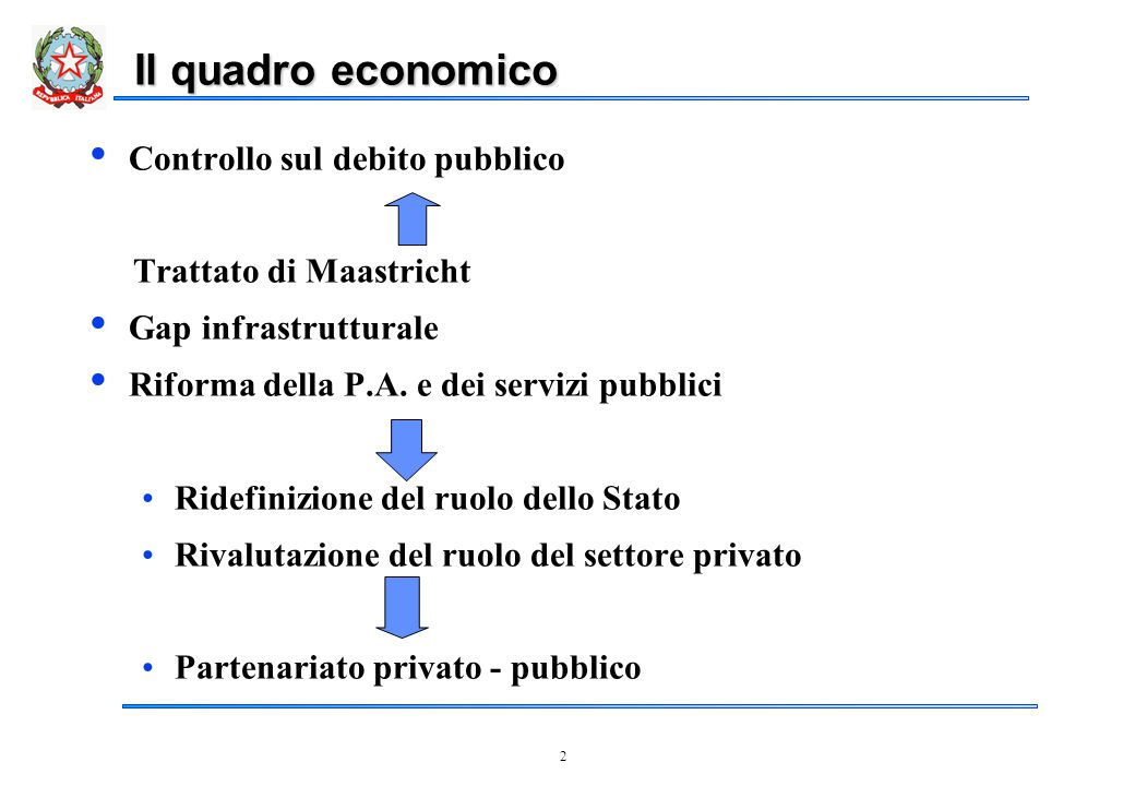 2 Il quadro economico Controllo sul debito pubblico Trattato di Maastricht Gap infrastrutturale Riforma della P.A.