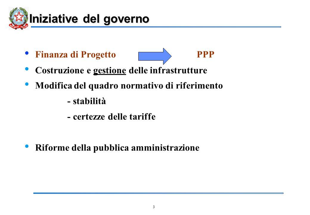 4 Punti di riferimento PPP = Miglior uso delle risorse + finanziamenti (tecnologie) Costituzione di società miste Costruzione e gestione delle infrastrutture Finanza di Progetto Corretta identificazione dei bisogni da parte delle P.A.