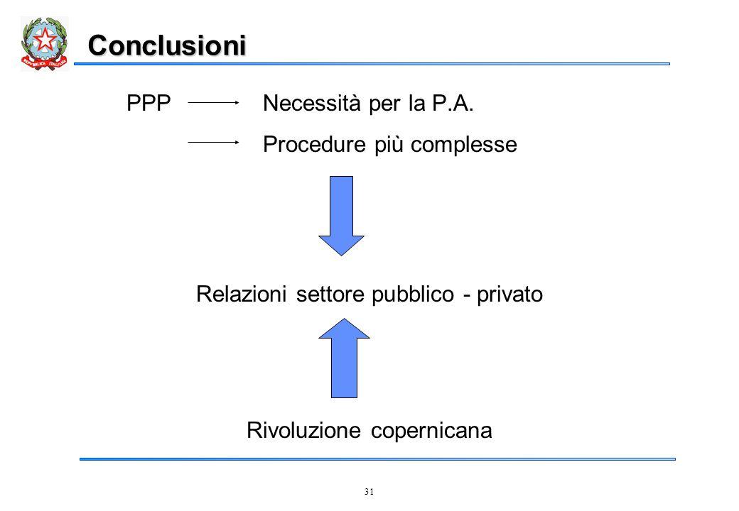 31 Conclusioni PPP Necessità per la P.A.