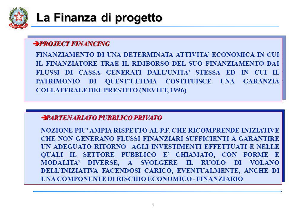 5 La Finanza di progetto  PROJECT FINANCING FINANZIAMENTO DI UNA DETERMINATA ATTIVITA' ECONOMICA IN CUI IL FINANZIATORE TRAE IL RIMBORSO DEL SUO FINANZIAMENTO DAI FLUSSI DI CASSA GENERATI DALL'UNITA' STESSA ED IN CUI IL PATRIMONIO DI QUEST'ULTIMA COSTITUISCE UNA GARANZIA COLLATERALE DEL PRESTITO (NEVITT, 1996)  PROJECT FINANCING FINANZIAMENTO DI UNA DETERMINATA ATTIVITA' ECONOMICA IN CUI IL FINANZIATORE TRAE IL RIMBORSO DEL SUO FINANZIAMENTO DAI FLUSSI DI CASSA GENERATI DALL'UNITA' STESSA ED IN CUI IL PATRIMONIO DI QUEST'ULTIMA COSTITUISCE UNA GARANZIA COLLATERALE DEL PRESTITO (NEVITT, 1996)  PARTENARIATO PUBBLICO PRIVATO NOZIONE PIU' AMPIA RISPETTO AL P.F.