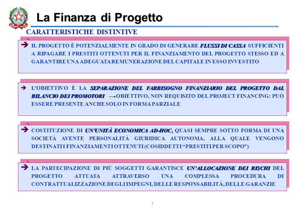 8 SOCIETA' DI PROGETTO PROMOTORE/SPONSORPROMOTORE/SPONSOR FINANZIATORI (banche e Istituti finanziari)FINANZIATORI SOGGETTITERZISOGGETTITERZI ACQUIRENTI/UTENTIACQUIRENTI/UTENTI Capitale Prestiti Subord.