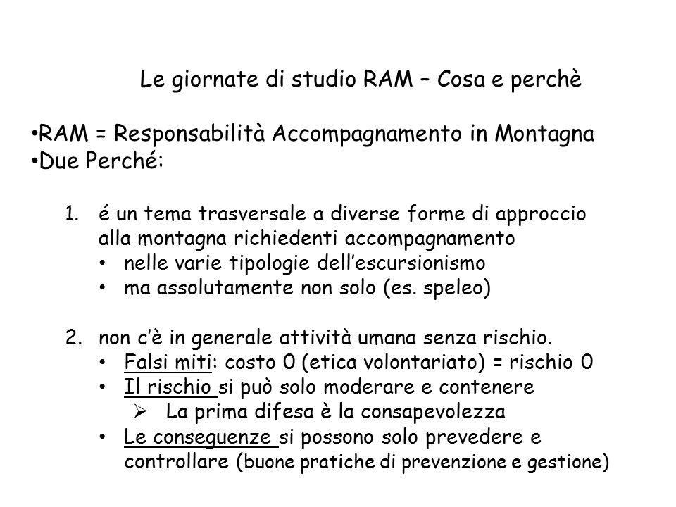 Le giornate di studio RAM – Cosa e perchè RAM = Responsabilità Accompagnamento in Montagna Due Perché: 1.é un tema trasversale a diverse forme di appr