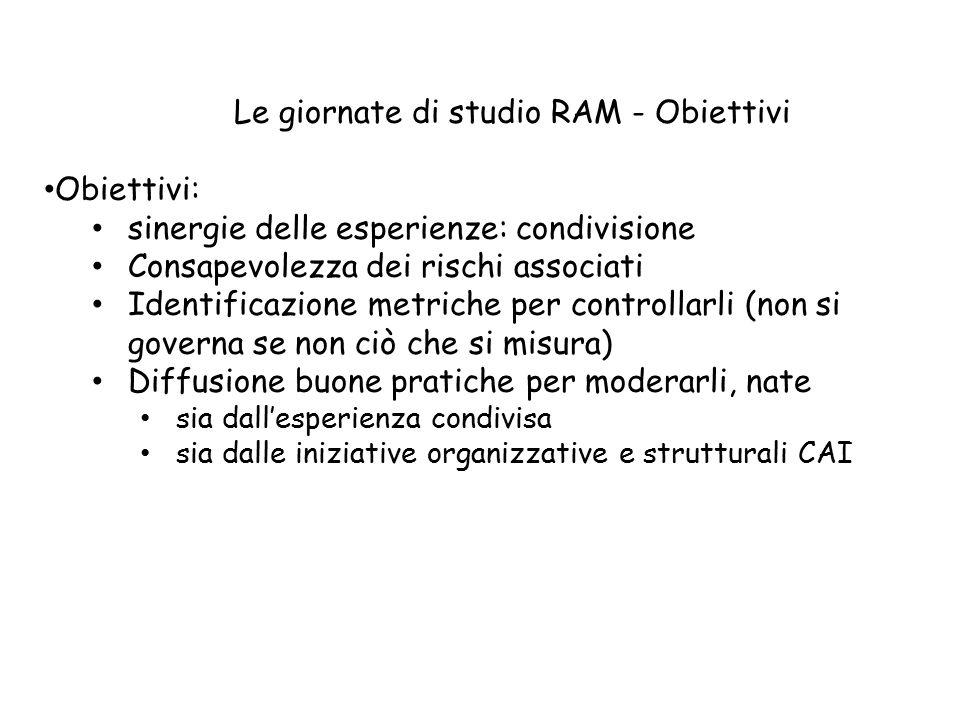 Le giornate di studio RAM - Obiettivi Obiettivi: sinergie delle esperienze: condivisione Consapevolezza dei rischi associati Identificazione metriche