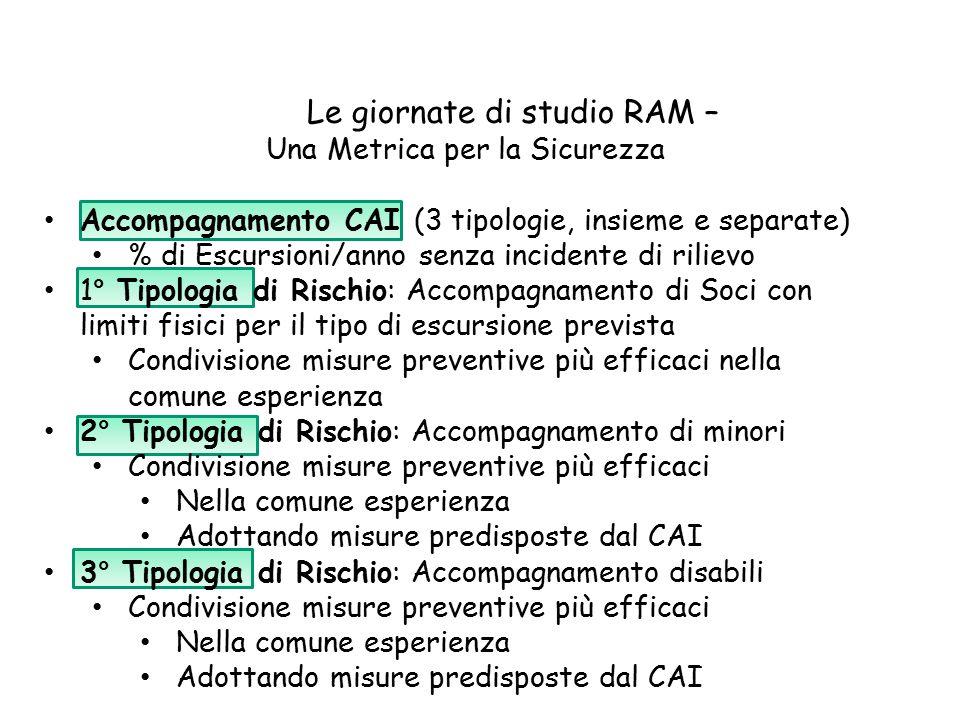 Le giornate di studio RAM – Una Metrica per la Sicurezza Accompagnamento CAI (3 tipologie, insieme e separate) % di Escursioni/anno senza incidente di