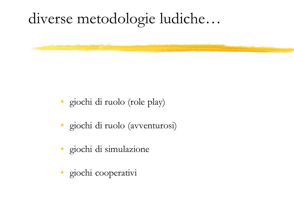 diverse metodologie ludiche… giochi di ruolo (role play) giochi di ruolo (avventurosi) giochi di simulazione giochi cooperativi