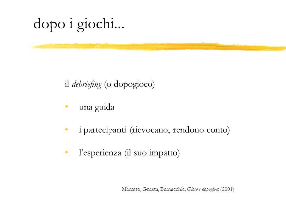 dopo i giochi... il debriefing (o dopogioco) una guida i partecipanti (rievocano, rendono conto) l'esperienza (il suo impatto) Marcato, Guasta, Bernac