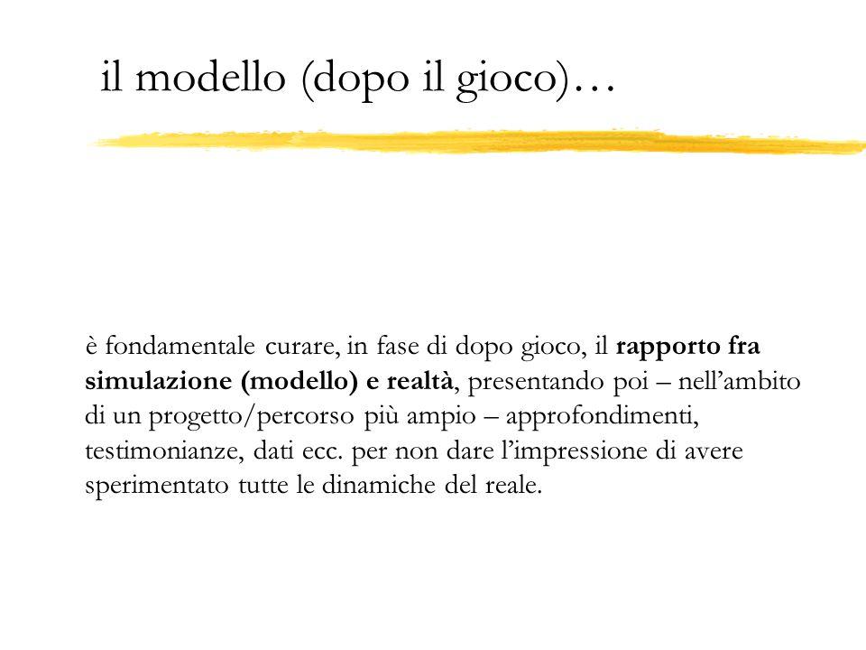 il modello (dopo il gioco)… è fondamentale curare, in fase di dopo gioco, il rapporto fra simulazione (modello) e realtà, presentando poi – nell'ambit