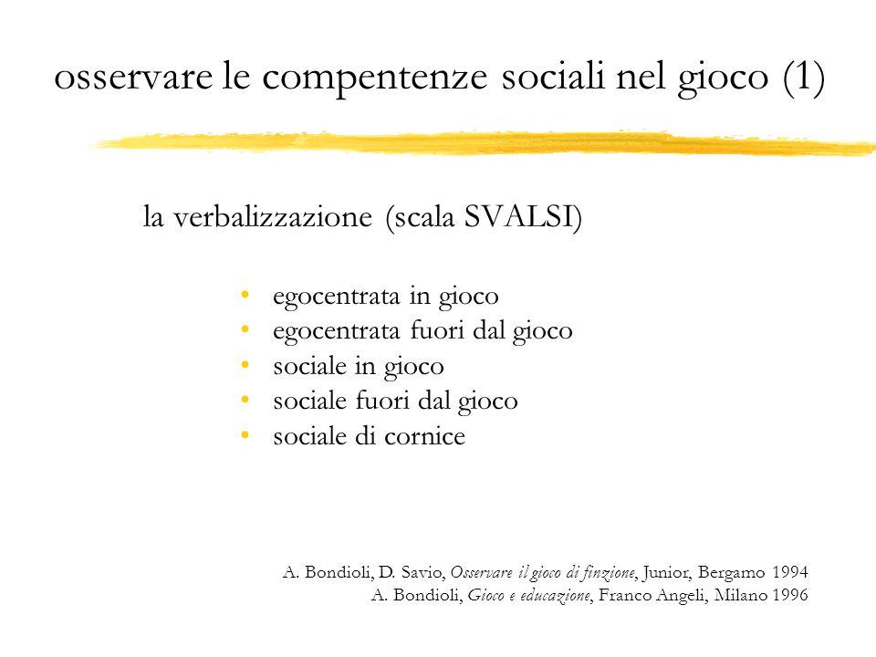 osservare le compentenze sociali nel gioco (1) la verbalizzazione (scala SVALSI) egocentrata in gioco egocentrata fuori dal gioco sociale in gioco soc