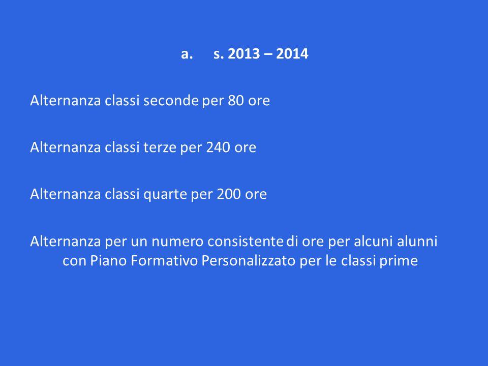 a.s. 2013 – 2014 Alternanza classi seconde per 80 ore Alternanza classi terze per 240 ore Alternanza classi quarte per 200 ore Alternanza per un numer