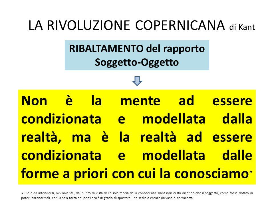 LA RIVOLUZIONE COPERNICANA di Kant RIBALTAMENTO del rapporto Soggetto-Oggetto Non è la mente ad essere condizionata e modellata dalla realtà, ma è la