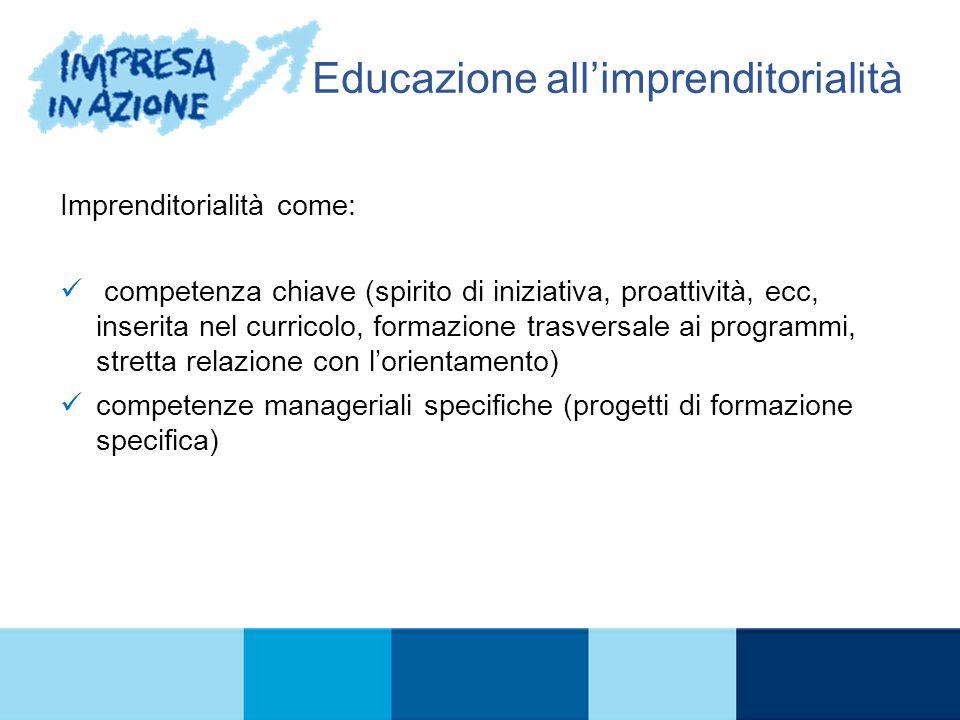 IL PROGRAMMA Educazione all'imprenditorialità Imprenditorialità come: competenza chiave (spirito di iniziativa, proattività, ecc, inserita nel curricolo, formazione trasversale ai programmi, stretta relazione con l'orientamento) competenze manageriali specifiche (progetti di formazione specifica)
