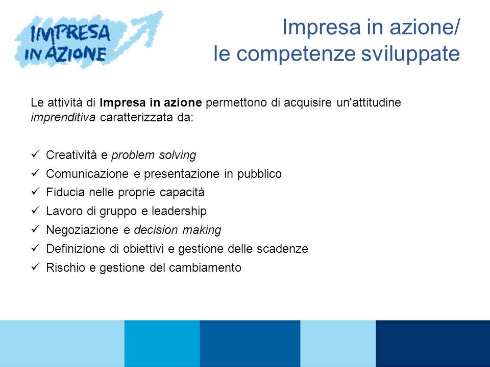 IL PROGRAMMA Impresa in azione/ le competenze sviluppate Le attività di Impresa in azione permettono di acquisire un'attitudine imprenditiva caratteri