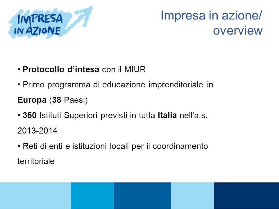 IL PROGRAMMA Impresa in azione/ overview Protocollo d'intesa con il MIUR Primo programma di educazione imprenditoriale in Europa (38 Paesi) 350 Istituti Superiori previsti in tutta Italia nell'a.s.