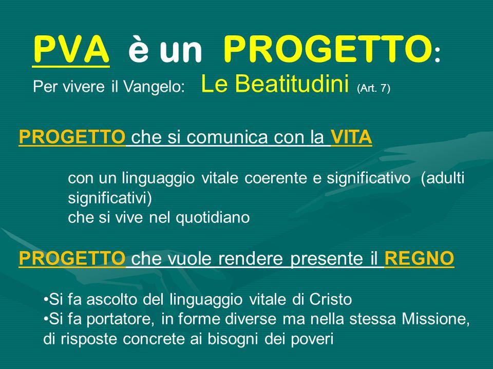 Per vivere il Vangelo: Le Beatitudini (Art.