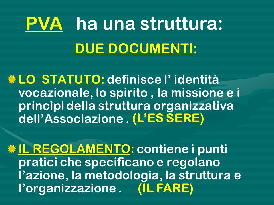 Di unità: Il PVA ha uno SPIRITO:  Unità sacramentale: Cristiani  Unità carismatica: Salesiani  Unità specífica: Associati