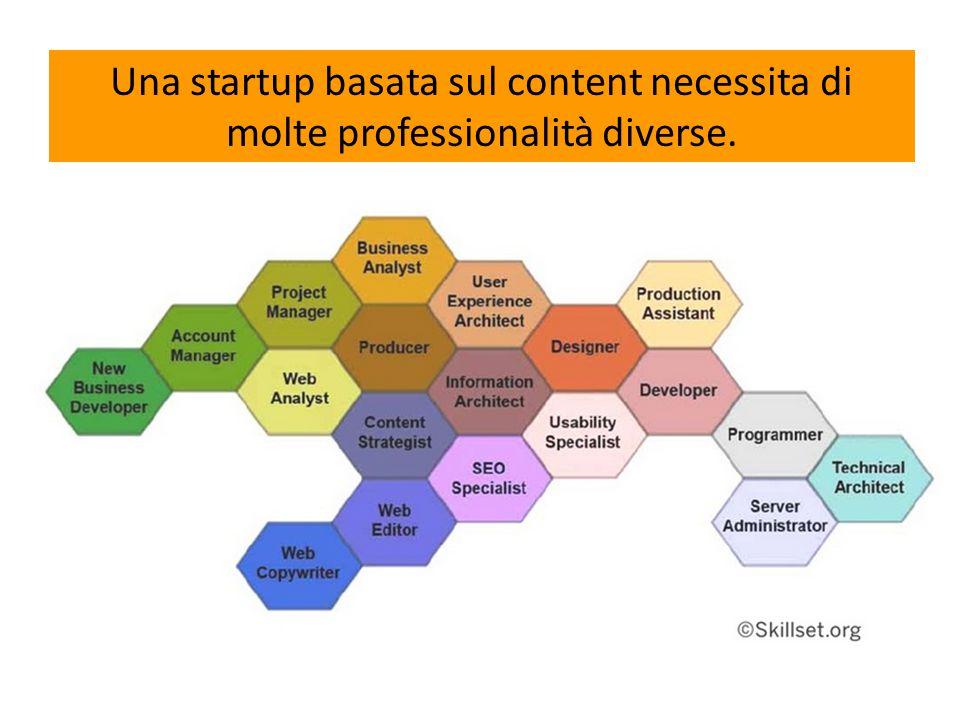 Una startup basata sul content necessita di molte professionalità diverse.