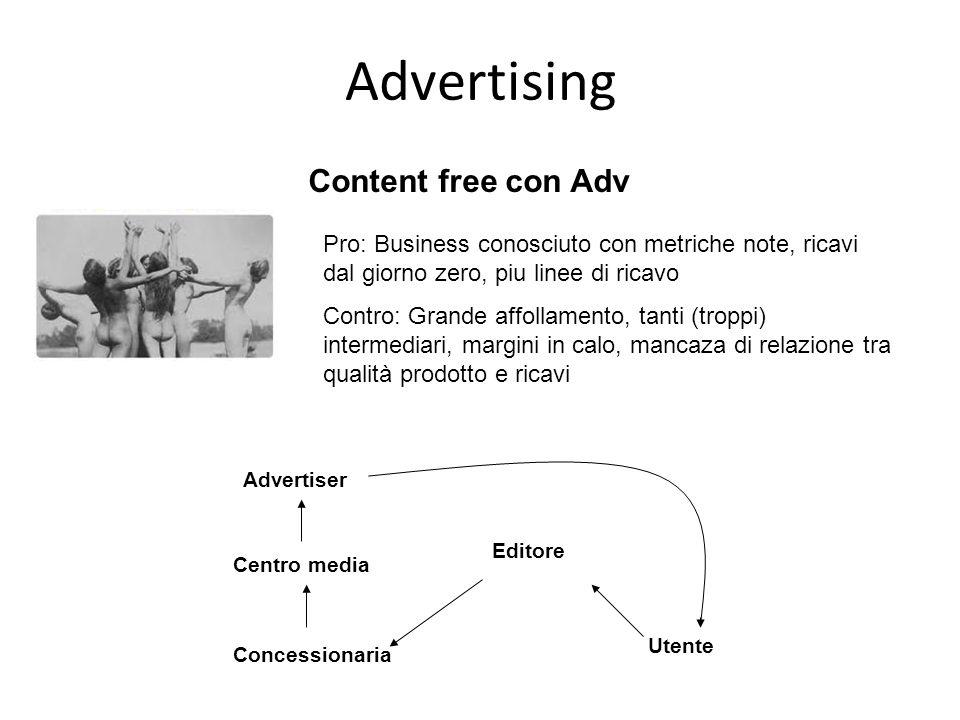 Advertising Content free con Adv Pro: Business conosciuto con metriche note, ricavi dal giorno zero, piu linee di ricavo Contro: Grande affollamento,