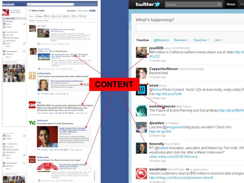 Quali business model per i content? VS FREE CON ADV PAY O FREEMIUM
