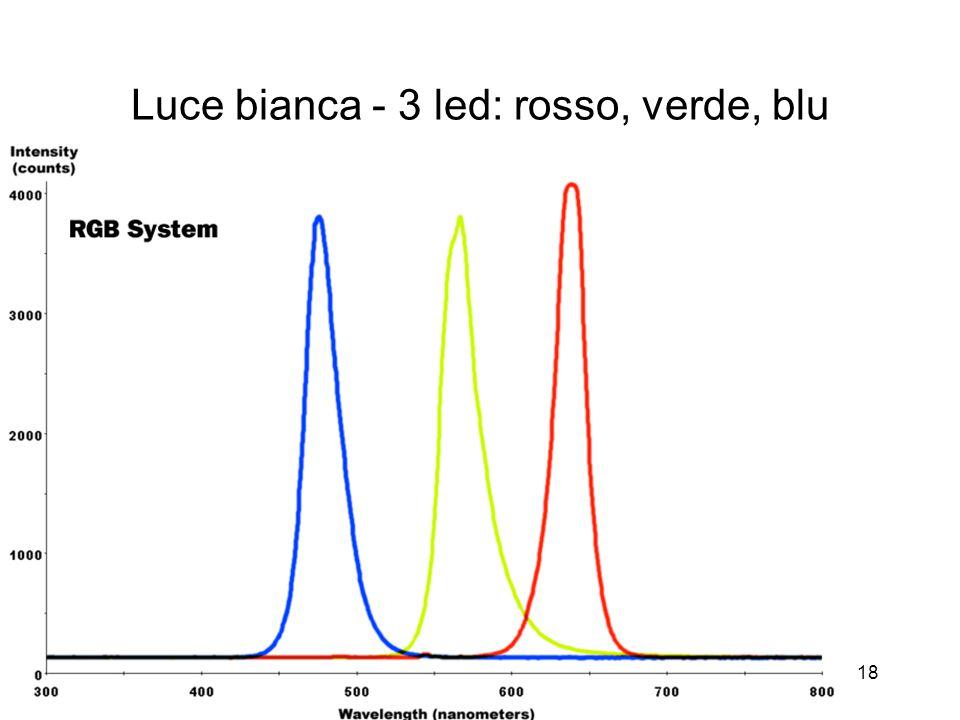 18 Luce bianca - 3 led: rosso, verde, blu