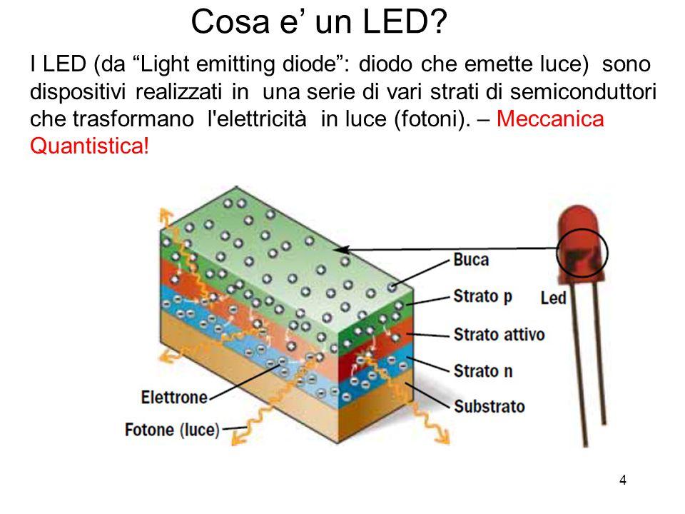 """4 Cosa e' un LED? I LED (da """"Light emitting diode"""": diodo che emette luce) sono dispositivi realizzati in una serie di vari strati di semiconduttori c"""