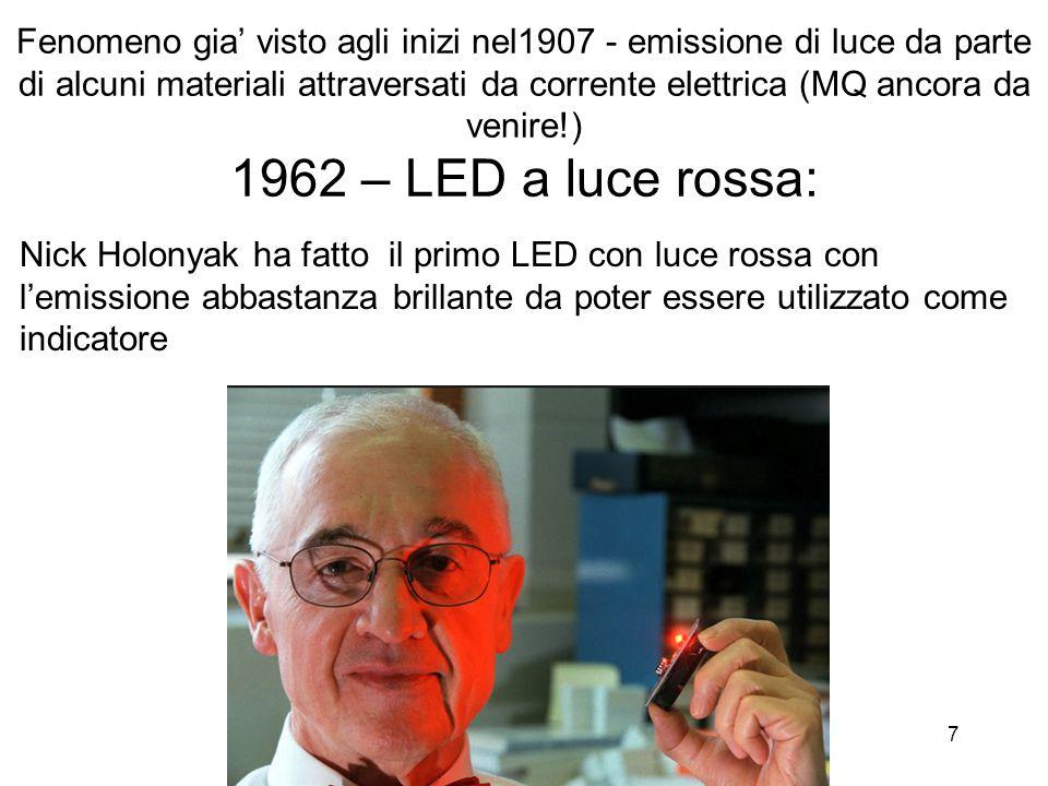 7 Fenomeno gia' visto agli inizi nel1907 - emissione di luce da parte di alcuni materiali attraversati da corrente elettrica (MQ ancora da venire!) 19