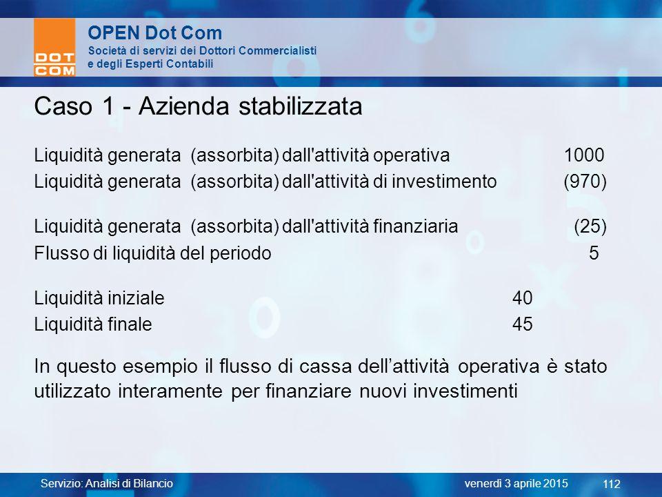 Servizio: Analisi di Bilancio 112 venerdì 3 aprile 2015 OPEN Dot Com Società di servizi dei Dottori Commercialisti e degli Esperti Contabili Caso 1 -