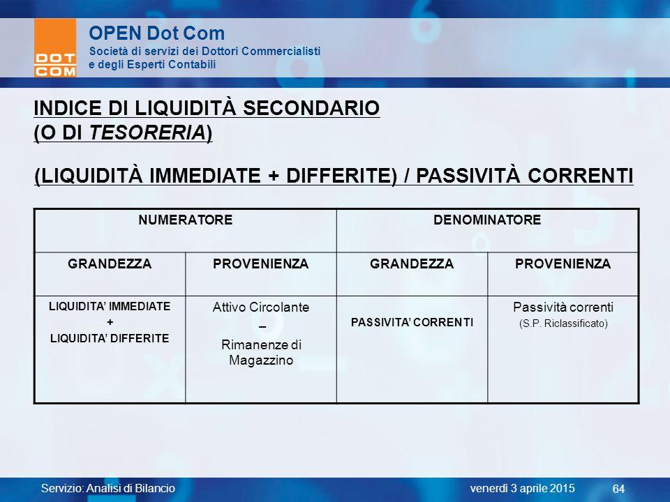 Servizio: Analisi di Bilancio 64 venerdì 3 aprile 2015 OPEN Dot Com Società di servizi dei Dottori Commercialisti e degli Esperti Contabili INDICE DI