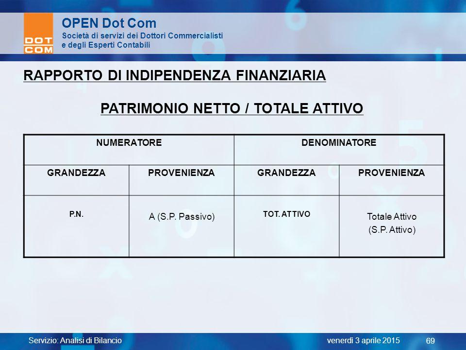 Servizio: Analisi di Bilancio 69 venerdì 3 aprile 2015 OPEN Dot Com Società di servizi dei Dottori Commercialisti e degli Esperti Contabili RAPPORTO D