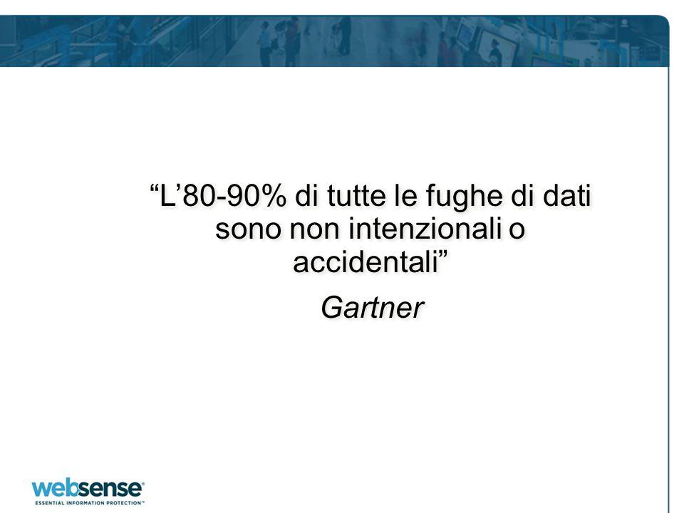 """""""L'80-90% di tutte le fughe di dati sono non intenzionali o accidentali"""" Gartner """"L'80-90% di tutte le fughe di dati sono non intenzionali o accidenta"""