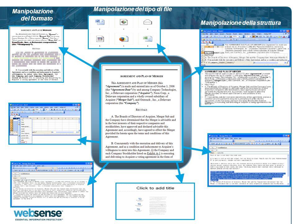 I LIMITI DELLE SOLUZIONI TRADIZIONALI  30-50% falsi positivi con l'uso di keyword e pattern –Keyword come confidenziale possono generare falsi positiivi –Stringhe numeriche possono essere scambiate per numeri di conti correnti, etc  Falsi negativi attraverso la manipolazione dei dati – Copy & paste e il contenuto non verrá scoperto –La rimozione di keyword o il rinominare il file permettono di oltrepasssare I filtri  Non riconoscono tutti i tipi di dato e tutti I canali di comunicazione –Vengono supportati solo formati quali MS Office, e rinominando i file type si possono passare I filtri –Non analizzano I dati nei canali criptati (HTTPS) o canali differenti (stampe, fax, etc)  L'enforcement bloccherá le comunicazioni legittime