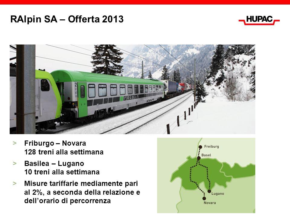 RAlpin SA – Offerta 2013 >Friburgo – Novara 128 treni alla settimana >Basilea – Lugano 10 treni alla settimana >Misure tariffarie mediamente pari al 2%, a seconda della relazione e dell'orario di percorrenza