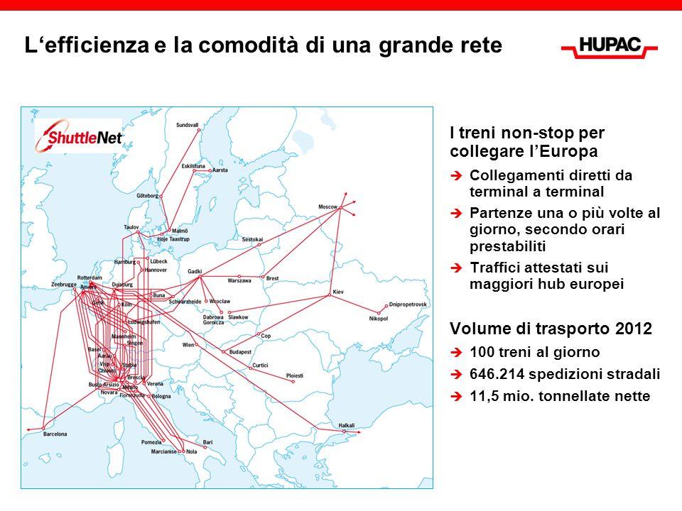 L'efficienza e la comodità di una grande rete I treni non-stop per collegare l'Europa  Collegamenti diretti da terminal a terminal  Partenze una o p