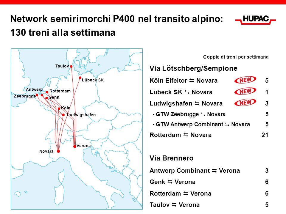 Network semirimorchi P400 nel transito alpino: 130 treni alla settimana Antwerp Verona Rotterdam Novara Coppie di treni per settimana Via Lötschberg/S