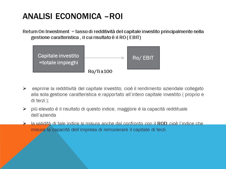 ANALISI ECONOMICA –ROI Return On Investment = tasso di redditività del capitale investito principalmente nella gestione caratteristica, il cui risulta