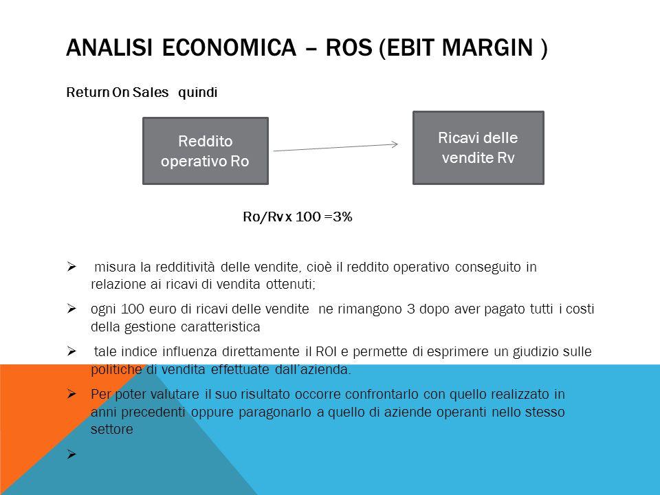 ANALISI ECONOMICA – ROS (EBIT MARGIN ) Return On Sales quindi Ro/Rv x 100 =3%  misura la redditività delle vendite, cioè il reddito operativo consegu