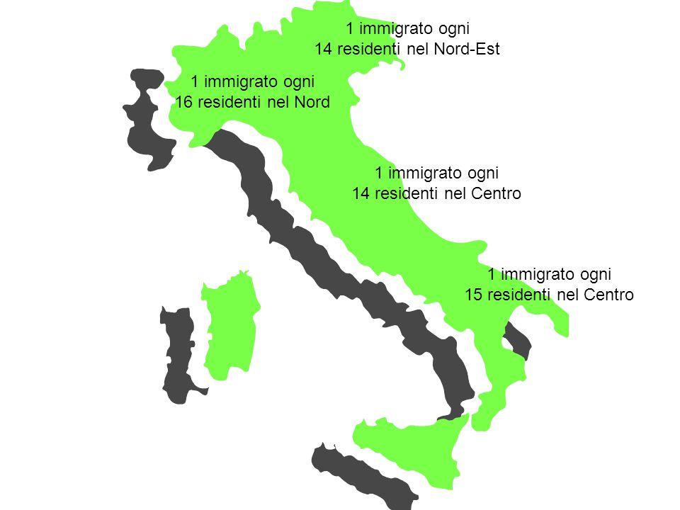 1 immigrato ogni 14 residenti nel Centro 1 immigrato ogni 14 residenti nel Nord-Est 1 immigrato ogni 16 residenti nel Nord 1 immigrato ogni 15 residenti nel Centro